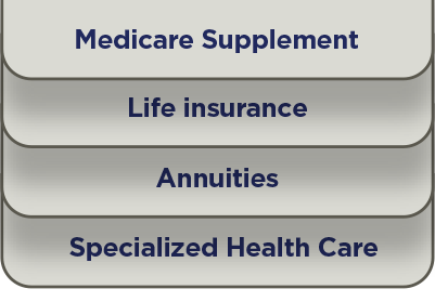 Serivces - Life Insurance Annuities