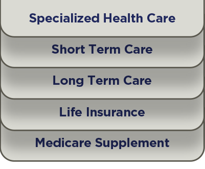 Serivces - Medicare Supplement Short and Long Term Care Life Insurance Specialized Health Care